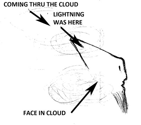 """Face in Cloud"" as Seen & Sketched by Witness."