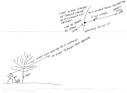 Sketch of Location of Sighting & Motion of Object.