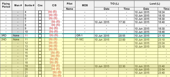 HOLLOMAN AFB RECORD - F16 ACTIVITY - JUN 10, 2015.
