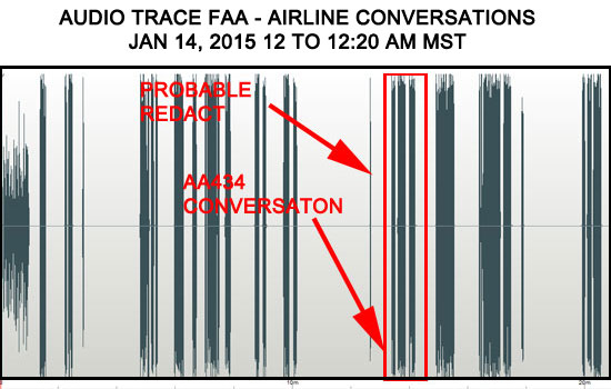 "FIG 1 VISUAL TRACE OF AUDIO FILE. LIKELY ""REDACT"" AROUND 12:11 MST."