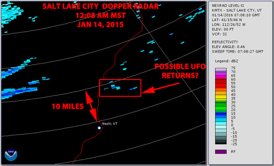 DOPPLER RADAR PAINT NEAR LOCATION & TIME OF UFO SIGHTING.