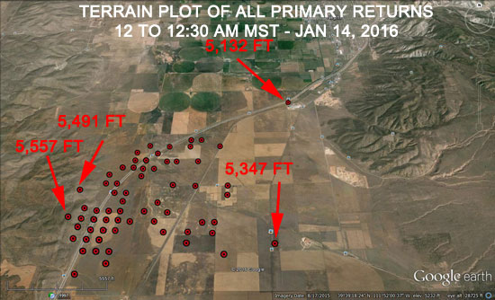 FIG 7 - TERRAIN PLOT OF PRIMARY RETURNS 12 TO 12:30 AM MST.