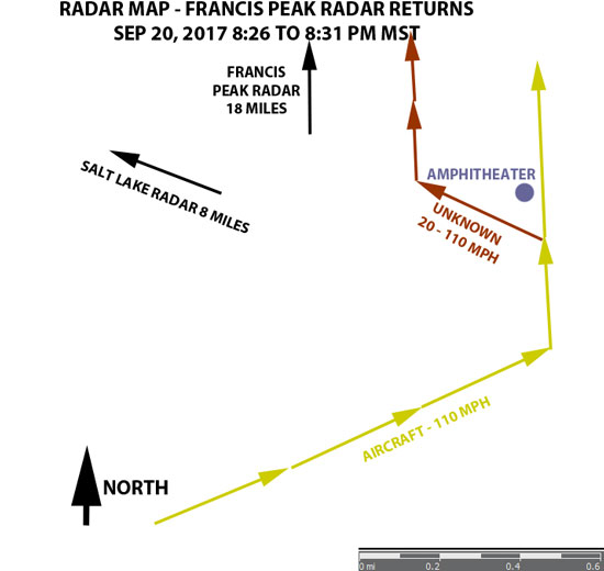 FIGURE ONE - FRANCIS PEAK RADAR RETURN MAP.