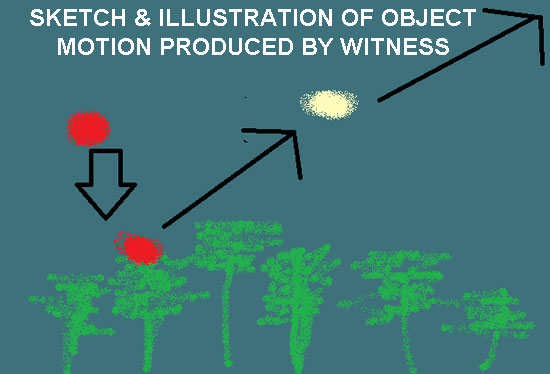 SKETCH & ILLUSTRATION OF OBJECT MOVEMENT PRODUCED BY WITNESS.