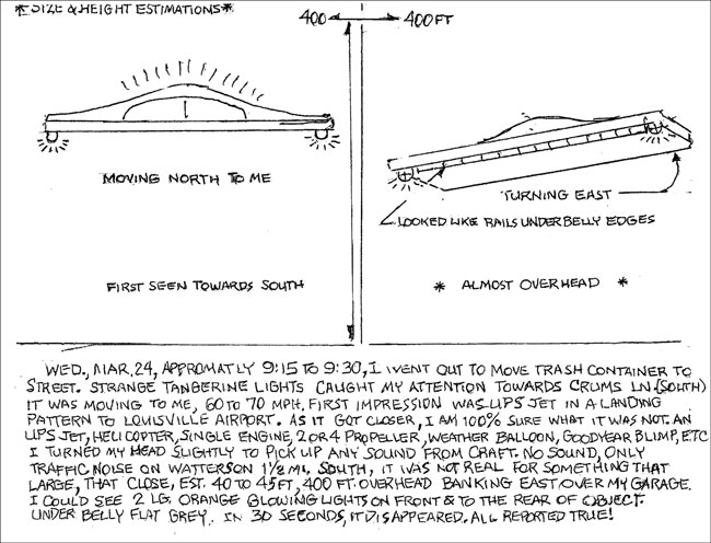 SKETCHES OF OBJECT & WRITTEN REPORT PREPARED BY WITNESS.