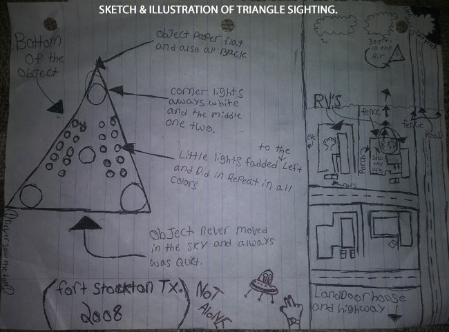 SKETCH & ILLUSTRATION OF TRIANGLE SIGHTING.